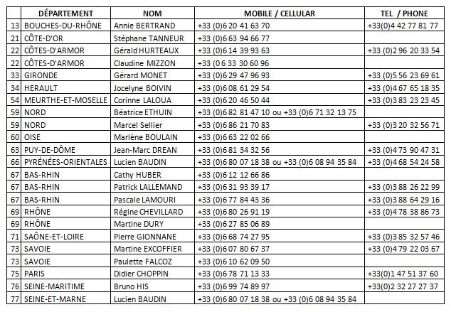 liste-coordonnees-depots-partenaires-champagne-damien-buffet-nb